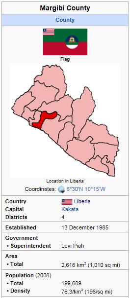 Margibi wiki