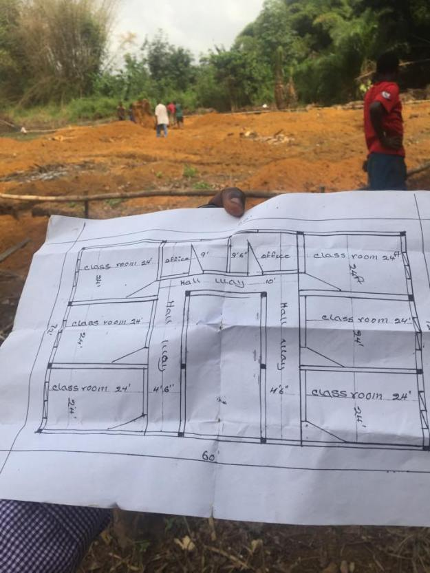 Margibi site and drawing